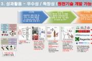 건국대 줄기세포-건국대병원 융합연구팀, 방광통증 증후군 유전 차이 규명